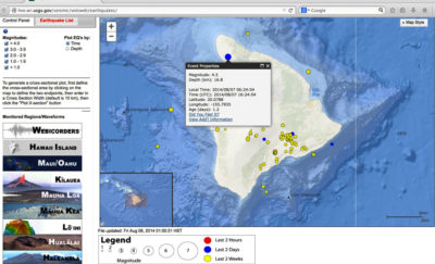 Details of a Mag 4.5 earthquake shook up the mix while Hurricane Iselle edged ever closer to the Island of Hawai'i!